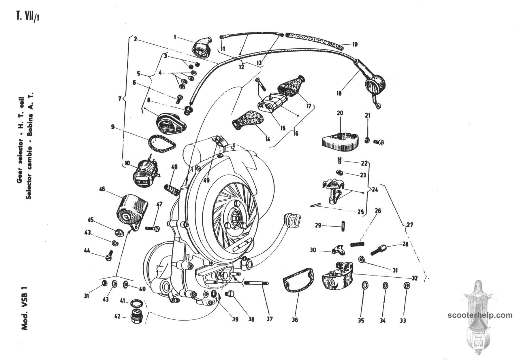 [GS160] quelques questions autour de la révision du moteur