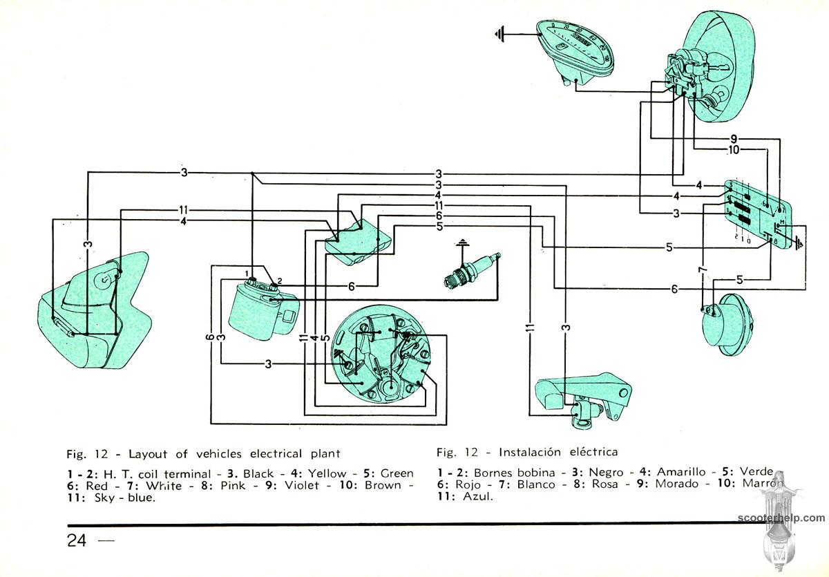 Vespa Vbb Wiring Diagram - Wiring Diagram Directory on