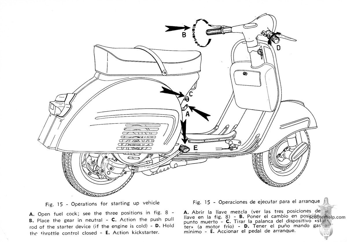 Vespa GS160 Owner's Manual