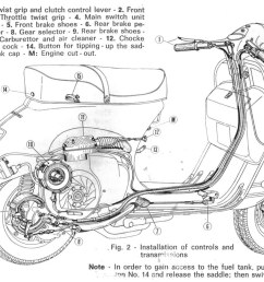 vespa rally 200 owner s manual rh scooterhelp com vespa gts 250 wiring diagram scooter wiring schematic [ 1350 x 900 Pixel ]