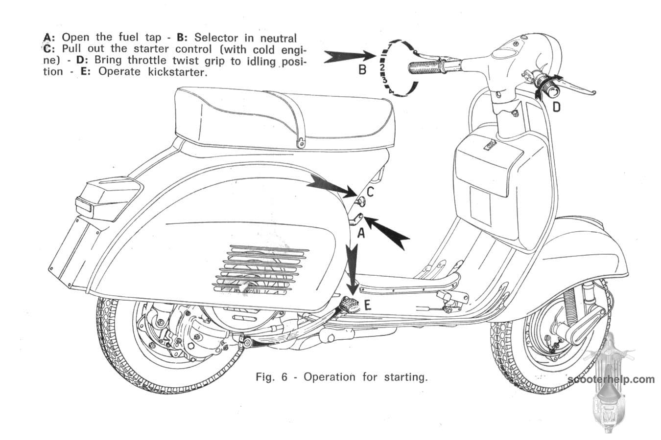 Modern Vespa : how do you start a rally?