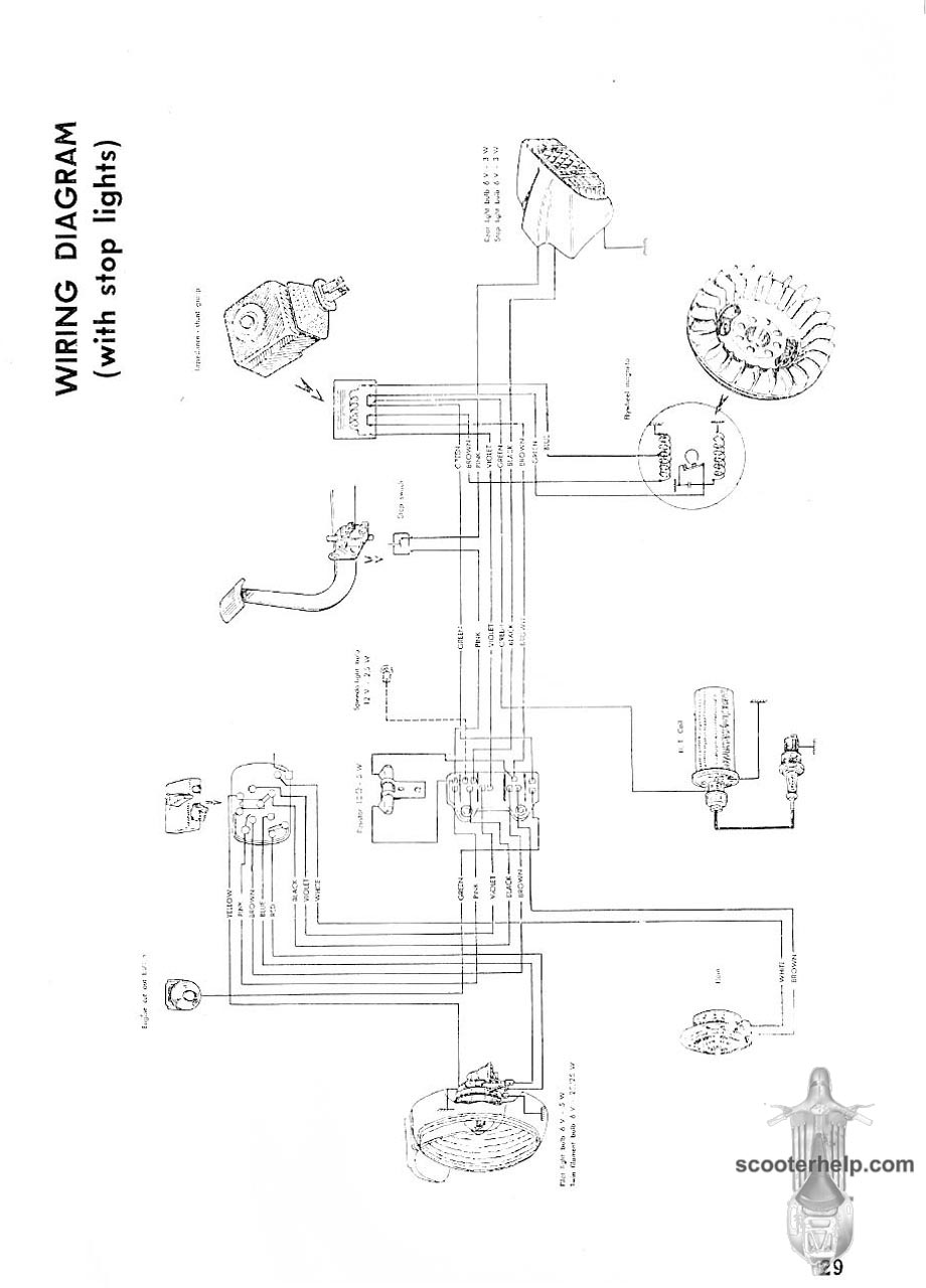 Lambretta Li 125 S2 Owner's Manual
