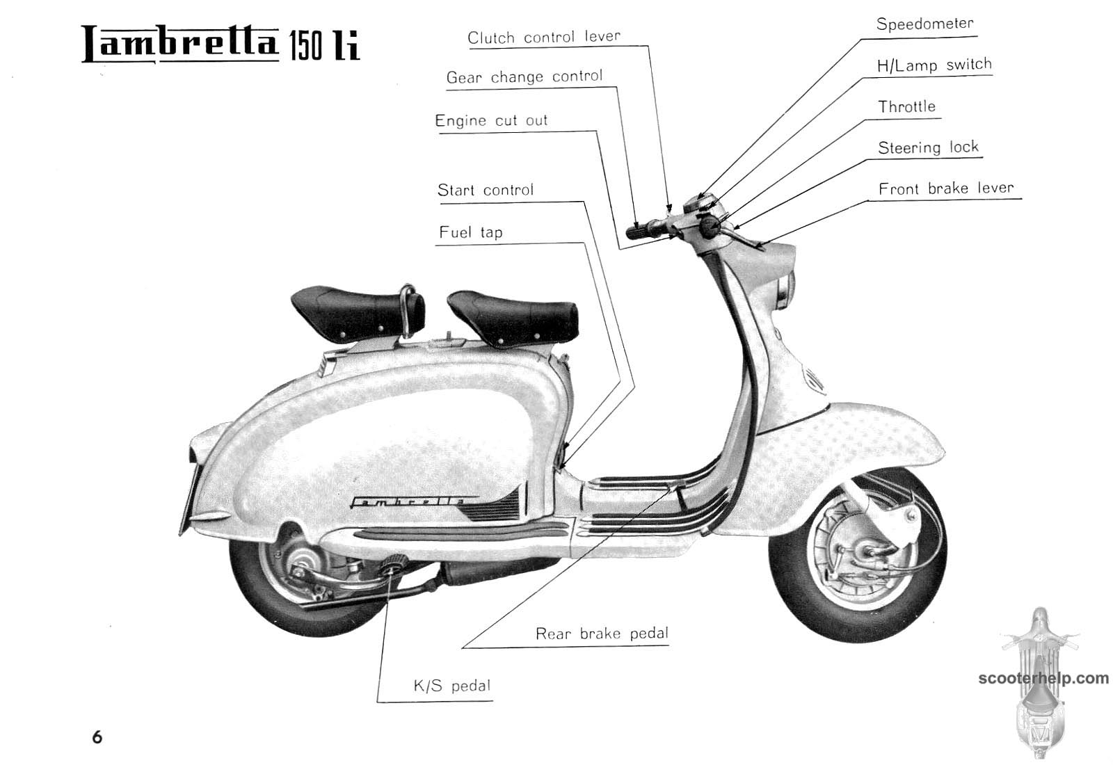 Li125 & 150 S1 Factory Repair Manual