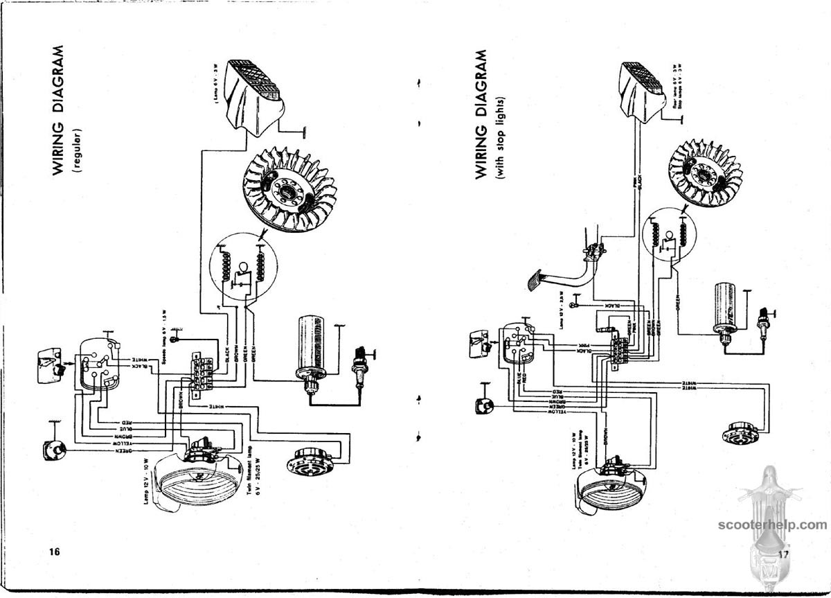 Cushman Scooter Wiring Diagram