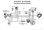 Lambretta Li 150 S3 Owner's Manual