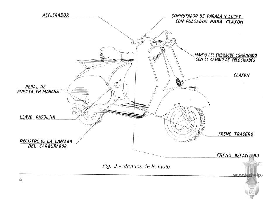 MotoVespa 125 Owner's Manual