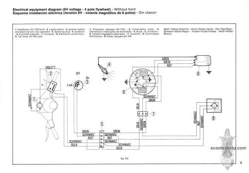 small resolution of vespa pk50 pk50s pk50ss pk80s pl100s pk110s pk125 pk factory repair manual
