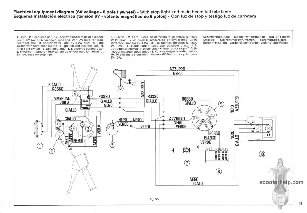 medium resolution of vespa wiring diagram free