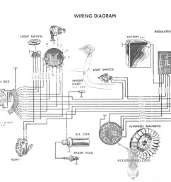 lambretta scooter wiring diagram 100 wiring diagram review lambretta bgm wiring diagram lambretta wiring diagram [ 1900 x 1300 Pixel ]