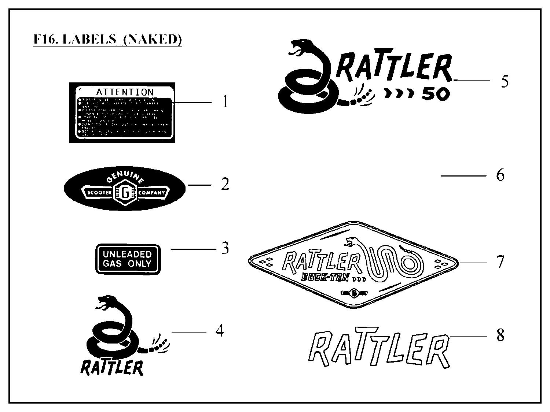 Rattler 110 Labels