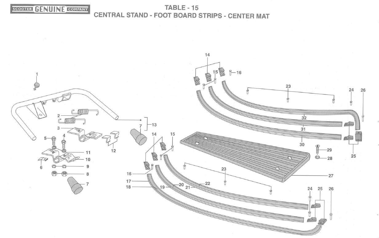 Stella Central Stand, Stella Foot Board Strips, Stella