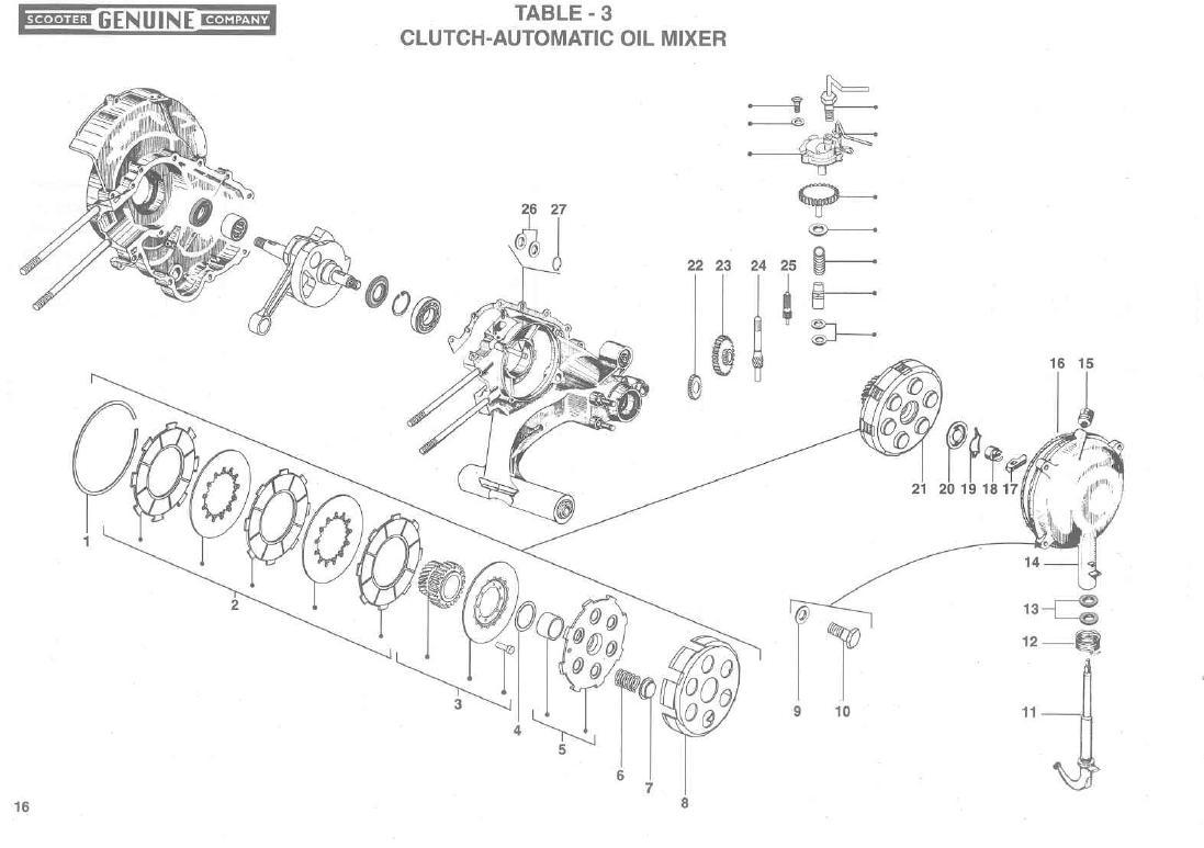 Piaggio Ciao Manual Motorcycle Image Ideas