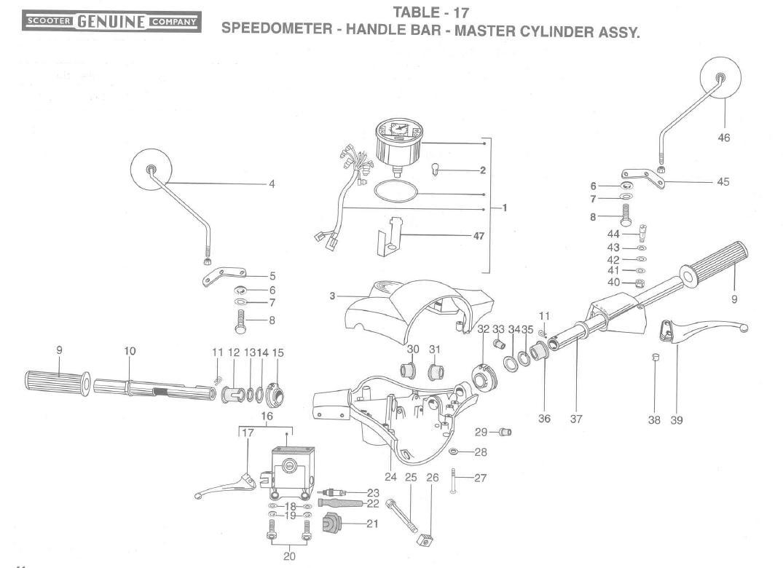 Stella Speedometer and Handle Bar, Genuine Stella