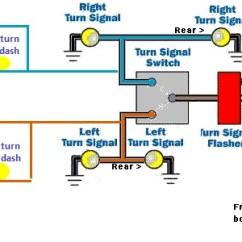 Wiring Diagram For Motorcycle Led Indicators Simple Origami Cat Turn Signals All Data Sx Davidforlife De U2022 Mini