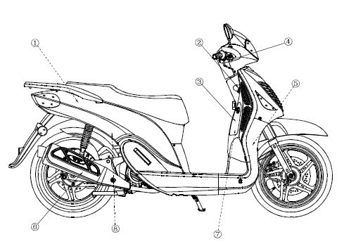 SR50R parts diagram FREE aprilia sr50r parts diagram