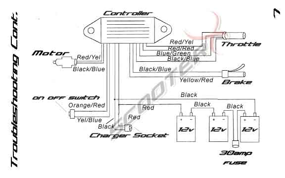 49cc scooter wiring diagram f250 stereo gas great installation of electric powerkart instruction manual scooterx wholesale go kart rh biz pocket mod light