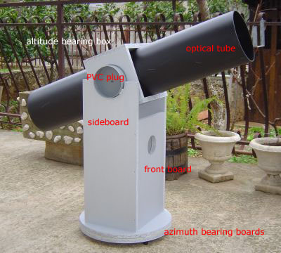 plans for a dobsonian
