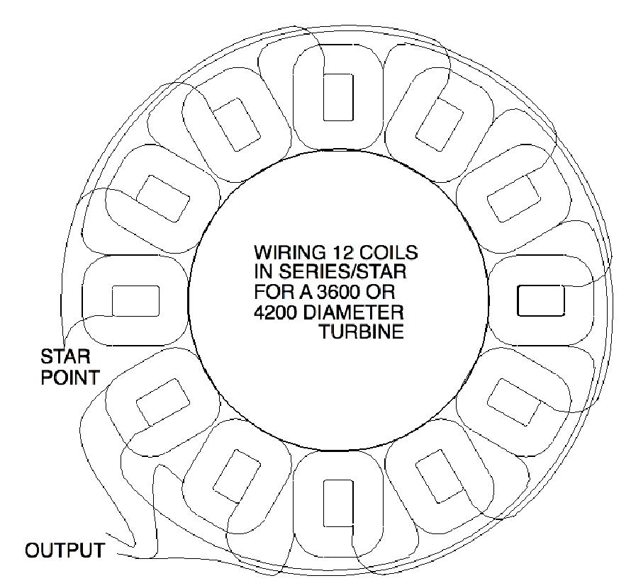 11 Pole Stator Wiring Diagram Stator Winding Diagram