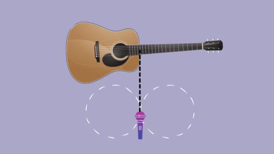 Mid-Side Recording Technique