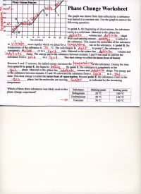 Collection of Phase Changes Worksheet - Bluegreenish
