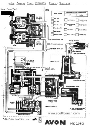Engine Fuel Diagram | Wiring Library