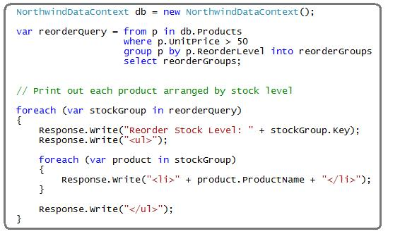 Using LINQ to SQL :Anonymous Types | T  Nayak
