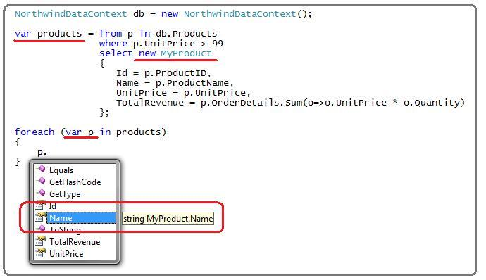 Using LINQ to SQL :Anonymous Types   T  Nayak