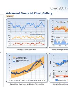 Scottgus blog new asp net charting control chart runat also gungoz  eye rh