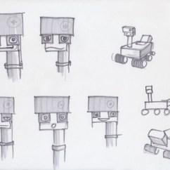 Curiosity Rover Diagram Ford Falcon Icc Wiring S Cutaway Diagrams Auto Parts