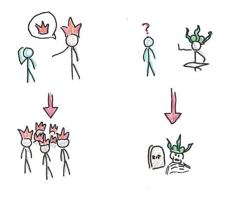 Useful Mental Model: Evolution by Natural Selection