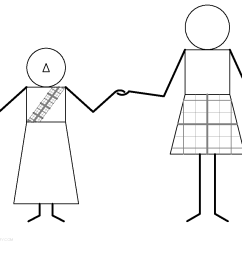 diagram hand positions scottish country dance [ 2085 x 1018 Pixel ]