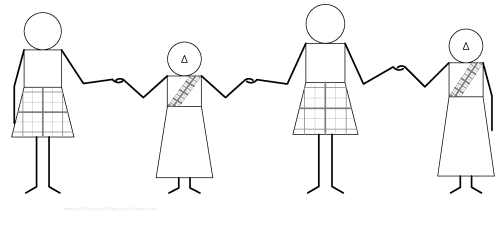 small resolution of diagram hand positions scottish country dance