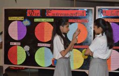 Social Science Exhibition '18 (12)