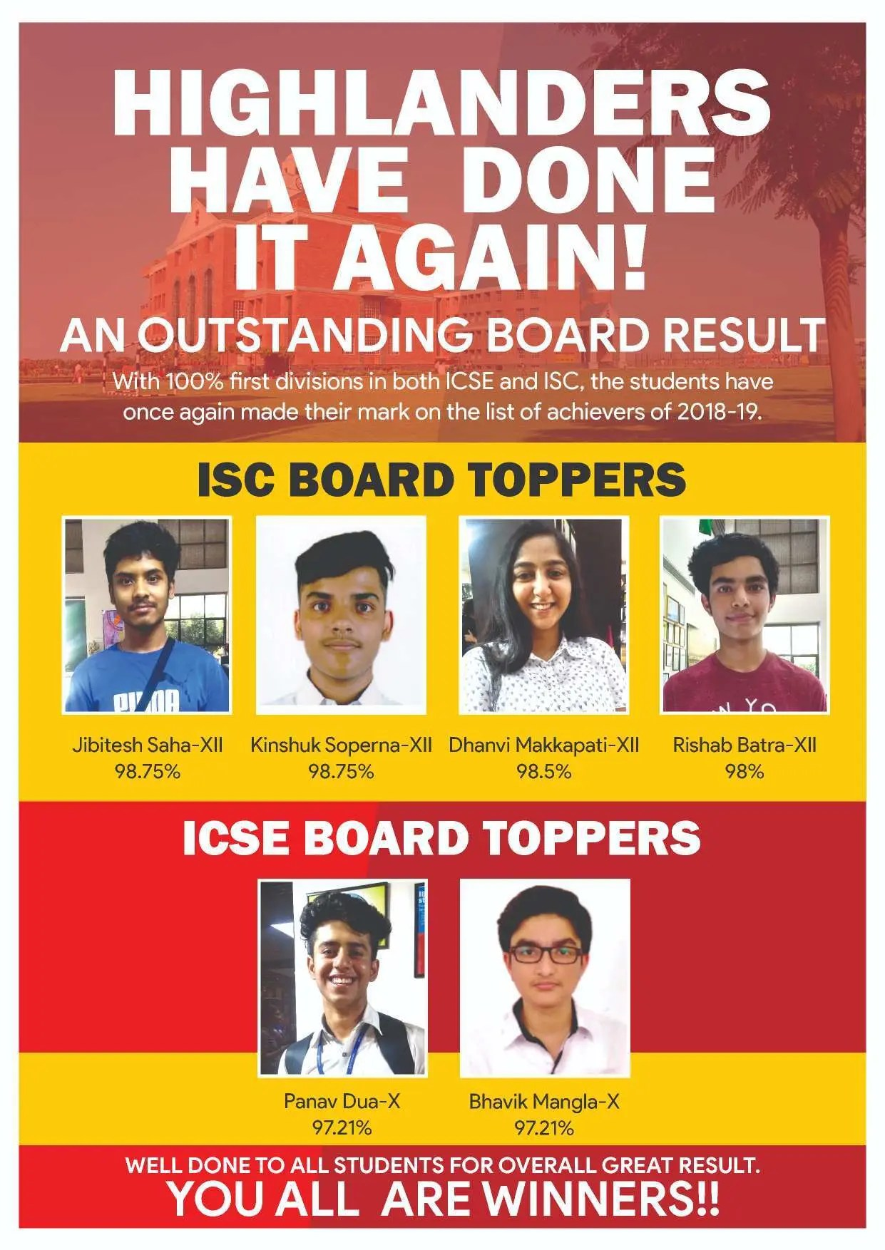 Scottish High International School Result 100% first divisions in both ICSE and ISC