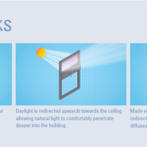 daylight-redirecting-diagram