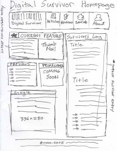 Functional design specification a developers nightmare pronofoot35fo Gallery