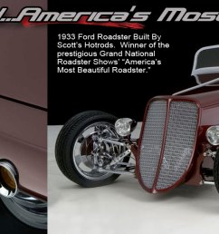 choosing the correct chassis or suspension package for your ride can be confusing and overwhelming let the experts at scott s hotrods provide expert advice  [ 1400 x 600 Pixel ]