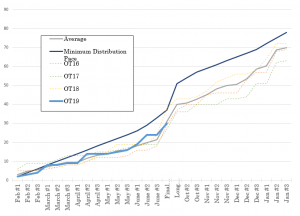 statistics scotusblog