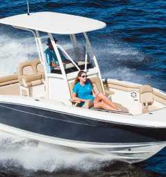 price includes get on the water promo standard boat standard engine  [ 2048 x 850 Pixel ]