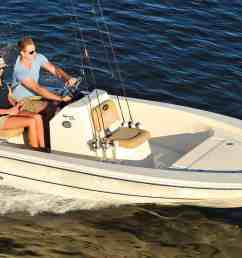 scout 177 sport center console flats fishing boat 1989 skeeter boat wiring diagram electrical wiring diagram scout boats [ 2048 x 850 Pixel ]