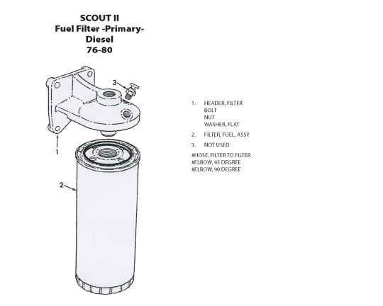 Scout Connection Engines Page