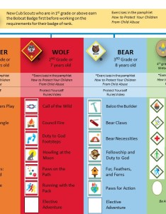 Download  pdf of the chart below also cub scouting adventures boy scouts america rh