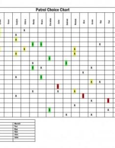 also patrol choice chart scoutmastercg rh