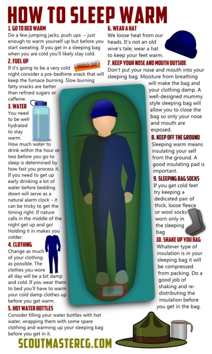 Sleeping warm while camping infographic