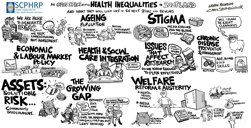 Image result for health inequalities