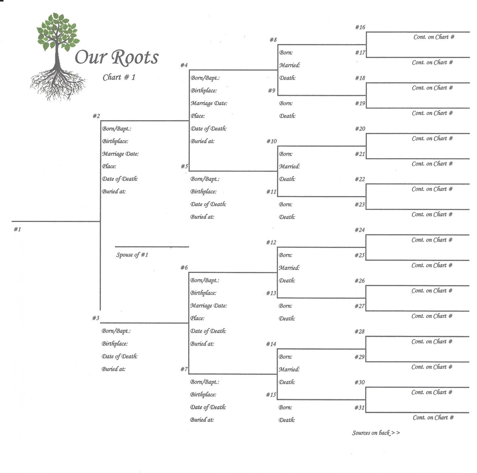Our Roots 8 X 8 Pedigree Chart 1