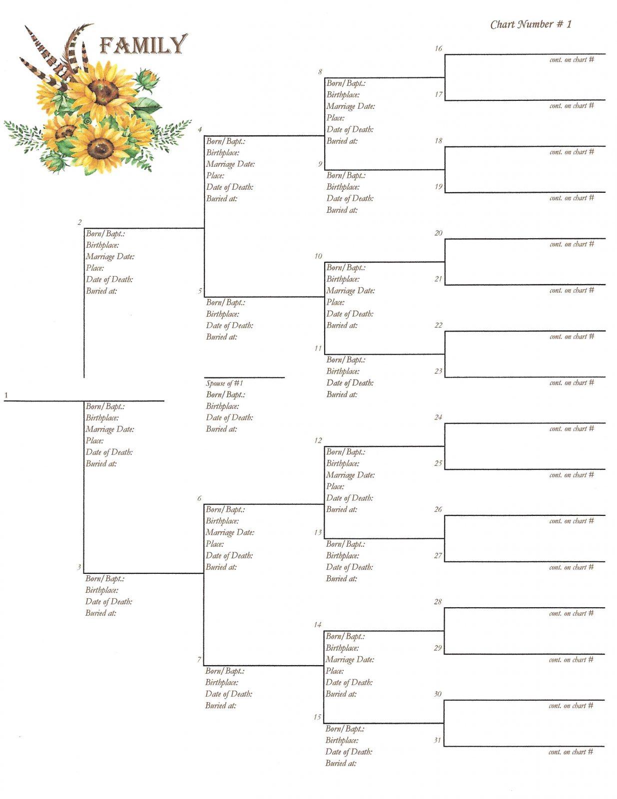 Family Downloadable Pedigree Chart 1