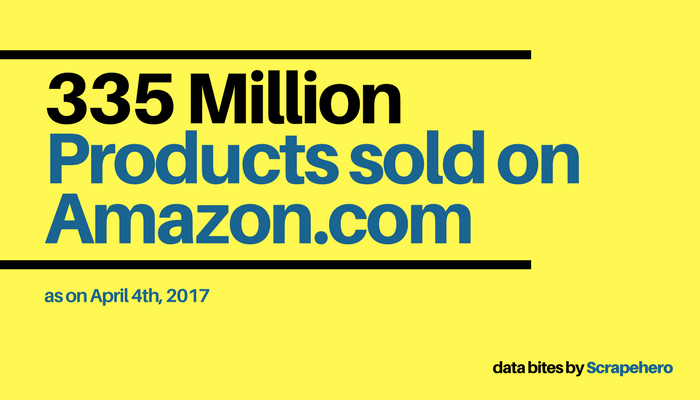 335-million-products-sold-on-amazon.com-april-2017