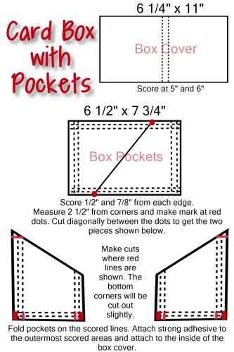 Instructions to make Card Gift Box