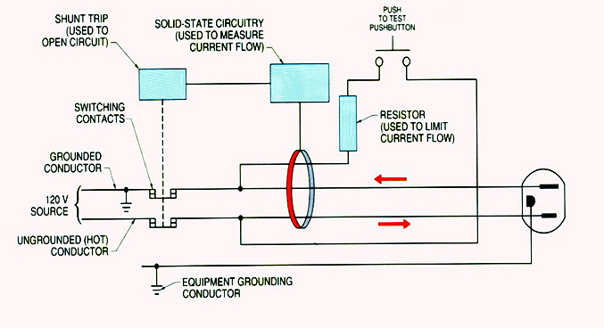 gfci internal wiring schematic - wiring diagrams